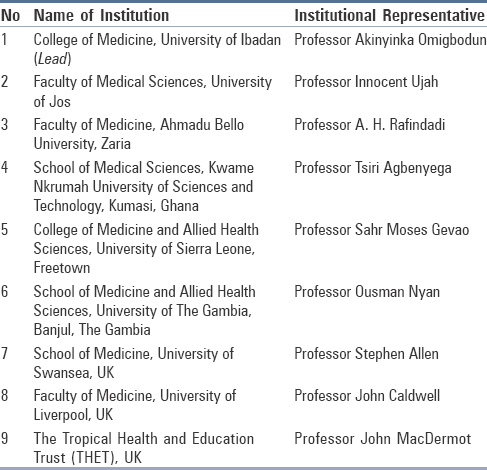 Table 2: Partner Institutions in the West African Network for Biomedical Education